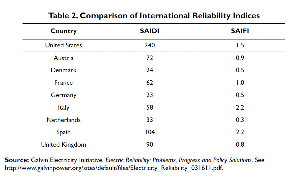 a comparison of reliability and usefulness Reliability and usefulness of time-motion and physiological r  comparisons  between conditions, reliability (using intraclass correlation.