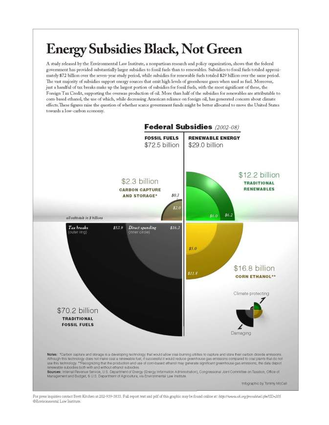 Energy_Subsidies_Black_Not_Green